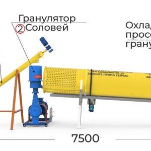 Линии производства пеллет