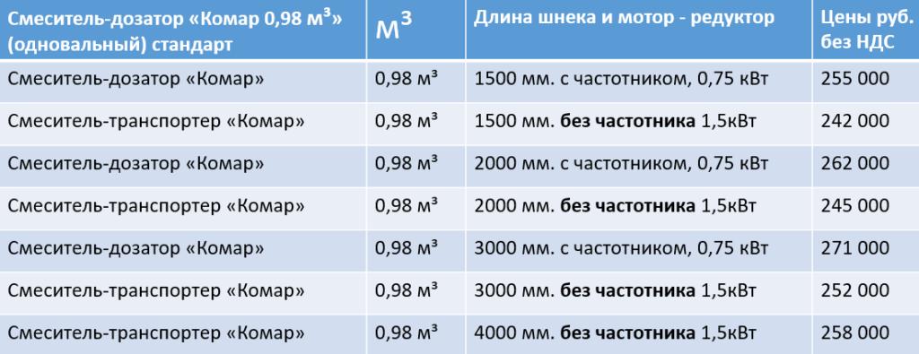 """Смеситель с дозатором """"Комар"""""""