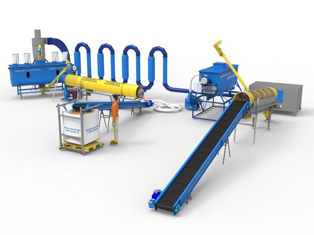 Комплексная линия производства пеллет